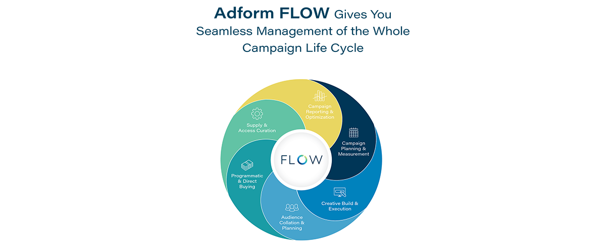 Adform FLOW Gives you seamless management of the whole campaign life cycle